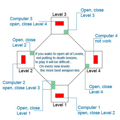 sc_spacewar_diagram.jpg